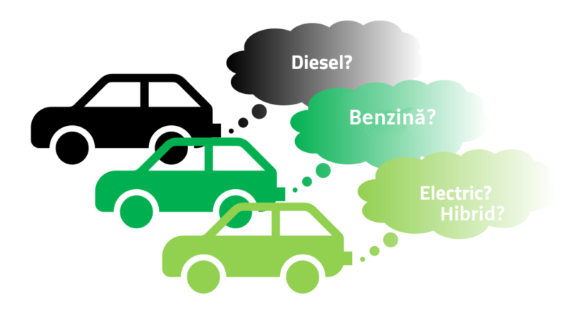 Benzină vs Diesel sau Hibrid vs Electric