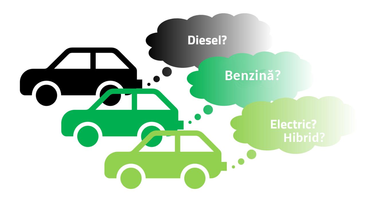 Benzină vs Diesel sau Hibrid vs Electric