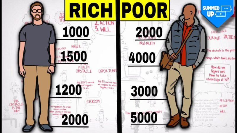 Tata Bogat Tata Sarac – ce putem invata de la Robert Kiyosaki
